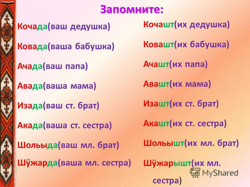 Кочашт(их дедушка) Ковашт(их бабушка) Ачашт(их папа) Авашт(их мама) Изашт(их ст. брат) Акашт(их ст. сестра) Шольышт(их мл. брат) Шÿжарышт(их мл. сестра) Кочада(ваш дедушка) Ковада(ваша бабушка) Ачада(ваш папа) Авада(ваша мама) Изада(ваш ст. брат) Ака