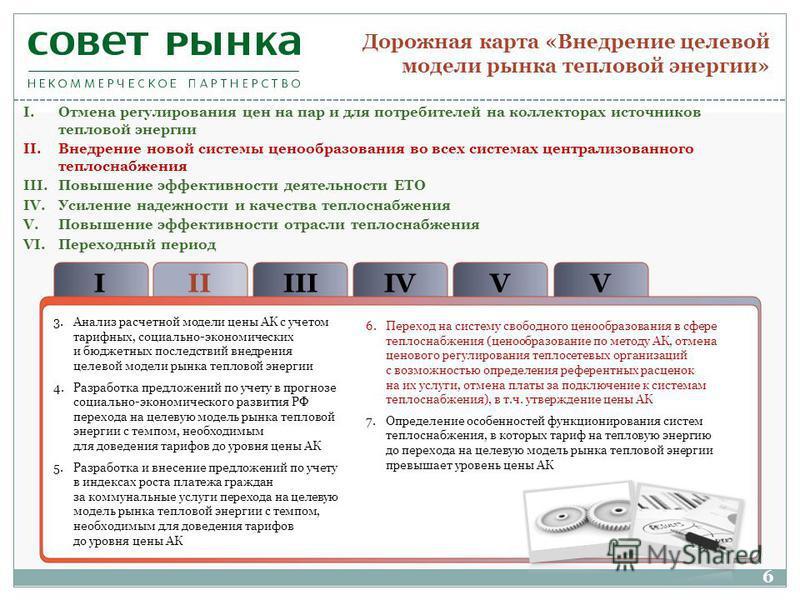VIIIIIIIVV 3. Анализ расчетной модели цены АК с учетом тарифных, социально-экономических и бюджетных последствий внедрения целевой модели рынка тепловой энергии 4. Разработка предложений по учету в прогнозе социально-экономического развития РФ перехо