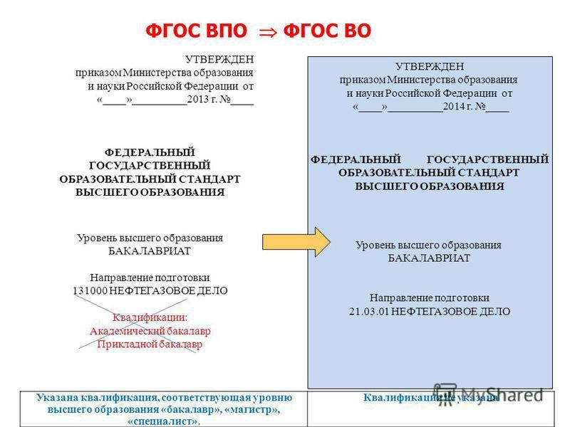 УТВЕРЖДЕН приказом Министерства образования и науки Российской Федерации от «____»__________2013 г. ____ ФЕДЕРАЛЬНЫЙ ГОСУДАРСТВЕННЫЙ ОБРАЗОВАТЕЛЬНЫЙ СТАНДАРТ ВЫСШЕГО ОБРАЗОВАНИЯ Уровень высшего образования БАКАЛАВРИАТ Направление подготовки 131000 НЕ