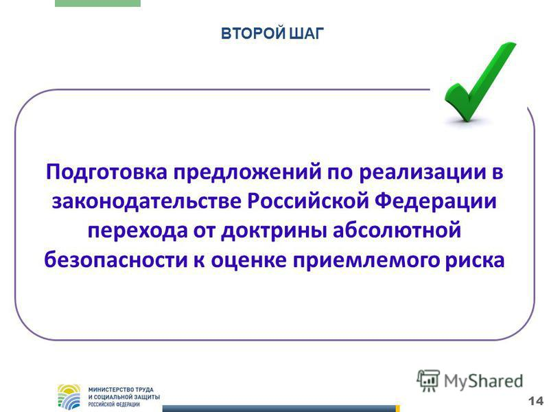 14 Подготовка предложений по реализации в законодательстве Российской Федерации перехода от доктрины абсолютной безопасности к оценке приемлемого риска ВТОРОЙ ШАГ