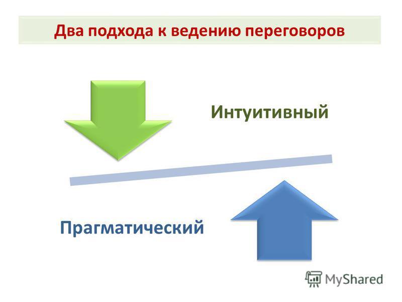Два подхода к ведению переговоров Интуитивный Прагматический