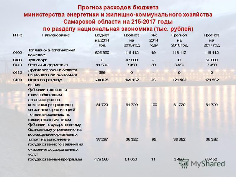 Прогноз расходов бюджета министерства энергетики и жилищно-коммунального хозяйства Самарской области на 215-2017 годы по разделу национальная экономика (тыс. рублей)