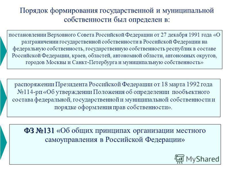 Порядок формирования государственной и муниципальной собственности был определен в: ФЗ 131 ФЗ 131 «Об общих принципах организации местного самоуправления в Российской Федерации» постановлении Верховного Совета Российской Федерации от 27 декабря 1991