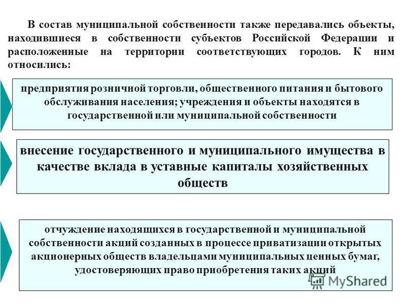В состав муниципальной собственности также передавались объекты, находившиеся в собственности субъектов Российской Федерации и расположенные на территории соответствующих городов. К ним относились: отчуждение находящихся в государственной и муниципал