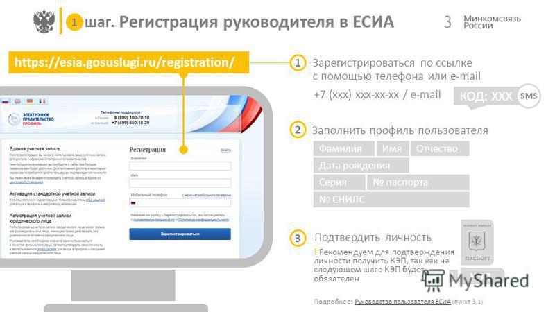3 https://esia.gosuslugi.ru/registration/ Зарегистрироваться по ссылке с помощью телефона или e-mail 1 2 +7 (ххх) ххх-хх-хх / e-mail КОД: ХХХ SMS Заполнить профиль пользователя Фамилия ИмяОтчество Дата рождения Серия паспорта СНИЛС Подтвердить личнос