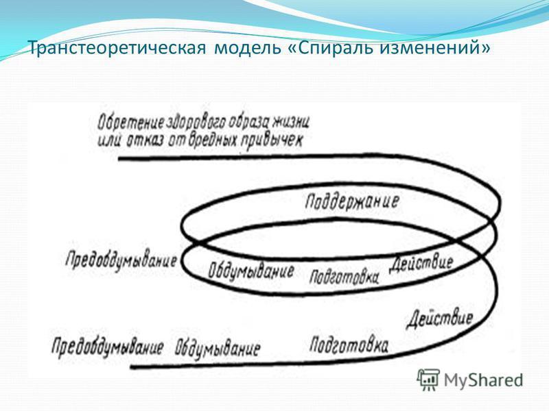 Транстеоретическая модель «Спираль изменений»