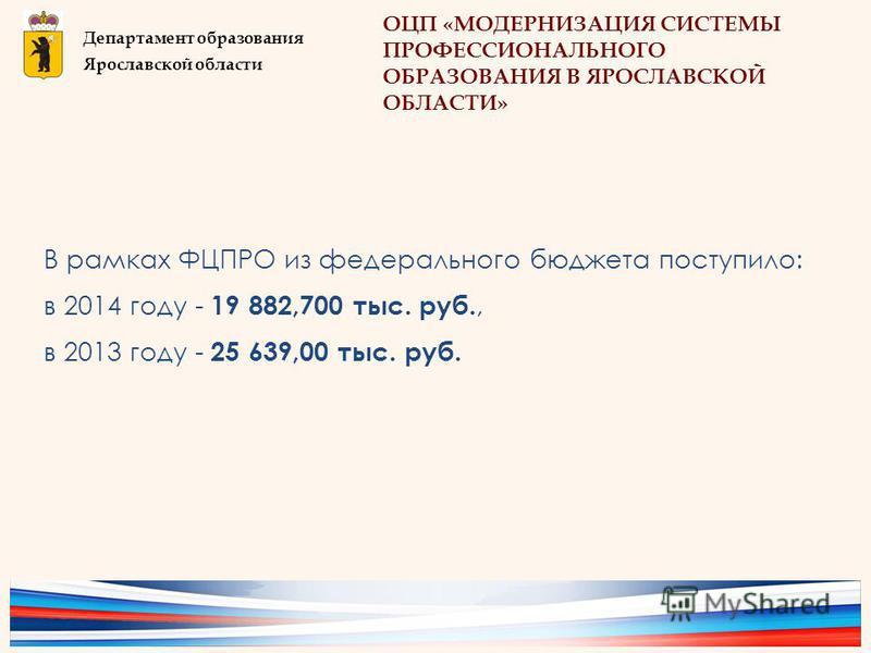 В рамках ФЦПРО из федерального бюджета поступило: в 2014 году - 19 882,700 тыс. руб., в 2013 году - 25 639,00 тыс. руб. Департамент образования Ярославской области ОЦП «МОДЕРНИЗАЦИЯ СИСТЕМЫ ПРОФЕССИОНАЛЬНОГО ОБРАЗОВАНИЯ В ЯРОСЛАВСКОЙ ОБЛАСТИ»