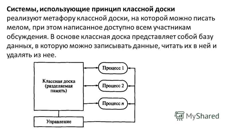 Системы, использующие принцип классной доски реализуют метафору классной доски, на которой можно писать мелом, при этом написанное доступно всем участникам обсуждения. В основе классная доска представляет собой базу данных, в которую можно записывать