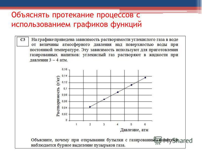 Объяснять протекание процессов с использованием графиков функций