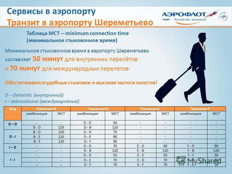 Минимальное стыковочное время в аэропорту Шереметьево составляет 50 минут для внутренних перелётов и 70 минут для международных перелетов Обеспечиваются удобные стыковки и высокая частота полетов! D – Domestic (внутренний) I – International (междунар