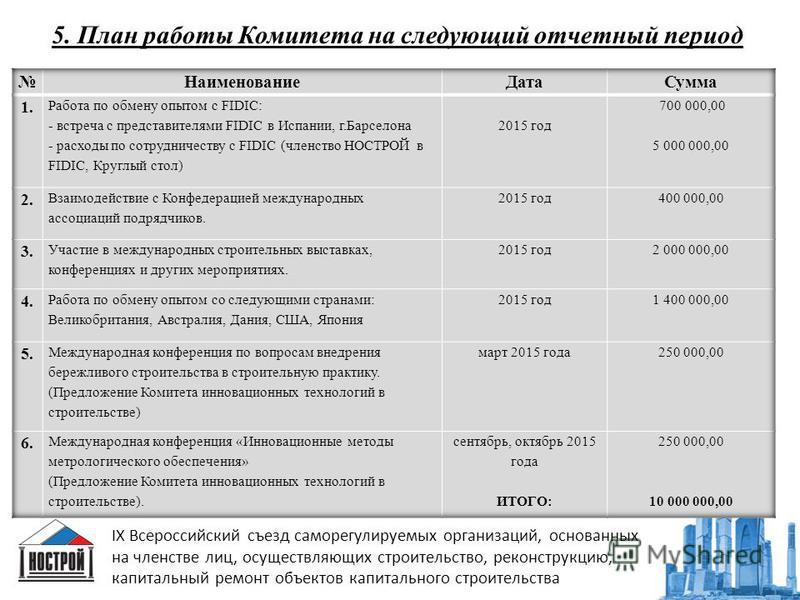 5. План работы Комитета на следующий отчетный период IX Всероссийский съезд саморегулируемых организаций, основанных на членстве лиц, осуществляющих строительство, реконструкцию, капитальный ремонт объектов капитального строительства