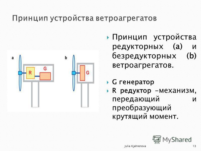 Принцип устройства редукторных (а) и безредукторных (b) ветроагрегатов. G генератор R редуктор - механизм, передающий и преобразующий крутящий момент. Julia Kjahrenova13