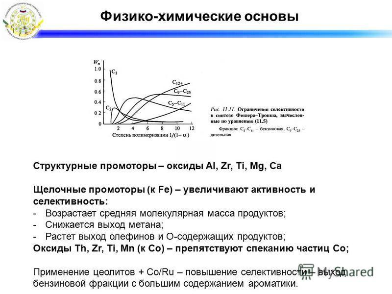 Физико-химические основы Структурные промоторы – оксиды Al, Zr, Ti, Mg, Ca Щелочные промоторы (к Fe) – увеличивают активность и селективность: -Возрастает средняя молекулярная масса продуктов; -Снижается выход метана; -Растет выход олефинов и О-содер