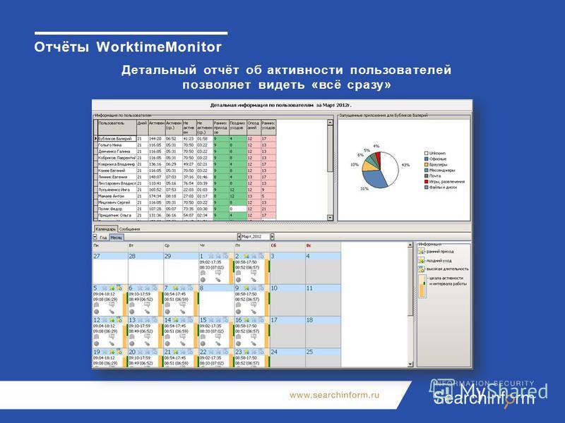 Отчёты WorktimeMonitor Детальный отчёт об активности пользователей позволяет видеть «всё сразу»