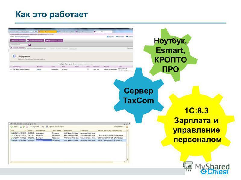 Как это работает 1С:8.3 Зарплата и управление персоналом Сервер TaxCom Ноутбук, Esmart, КРОПТО ПРО