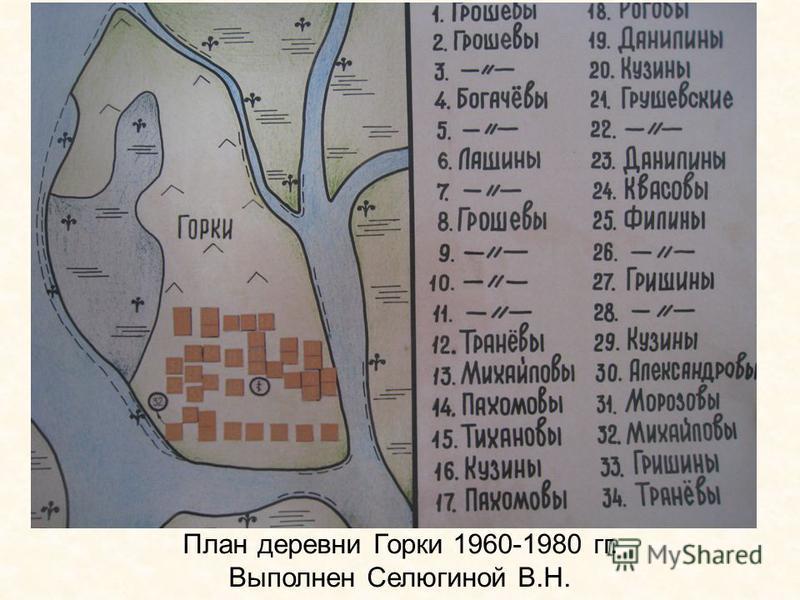 План деревни Горки 1960-1980 гг. Выполнен Селюгиной В.Н.