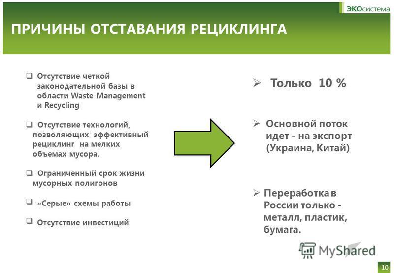 ПРИЧИНЫ ОТСТАВАНИЯ РЕЦИКЛИНГА 10 Отсутствие четкой законодательной базы в области Waste Management и Recycling Отсутствие технологий, позволяющих эффективный рециклинг на мелких объемах мусора. Ограниченный срок жизни мусорных полигонов «Серые» схемы