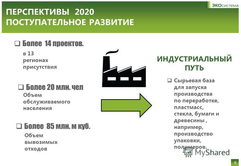 6 ПЕРСПЕКТИВЫ 2020 ПОСТУПАТЕЛЬНОЕ РАЗВИТИЕ ИНДУСТРИАЛЬНЫЙ ПУТЬ Более 20 млн. чел Объем обслуживаемого населения Более 85 млн. м куб. Объем вывозимых отходов Сырьевая база для запуска производства по переработке, пластмасс, стекла, бумаги и древесины,