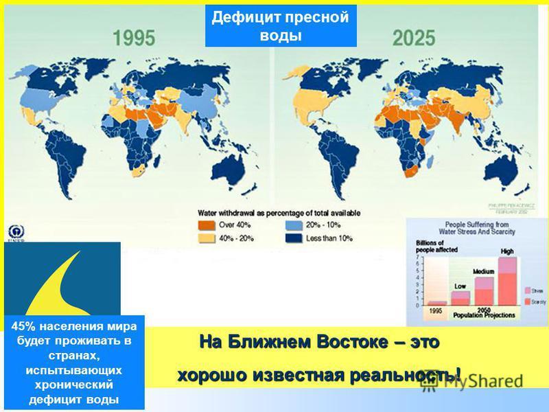 На Ближнем Востоке – это хорошо известная реальность! Дефицит пресной воды 45% населения мира будет проживать в странах, испытывающих хронический дефицит воды