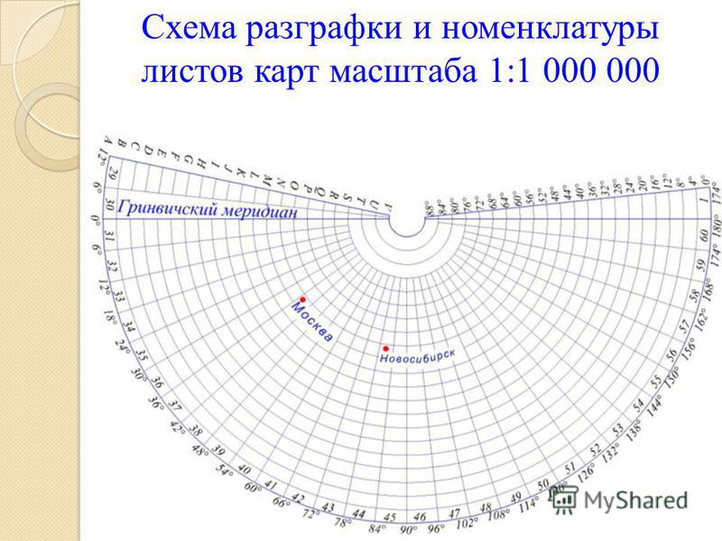 Схема разграфки и номенклатуры листов карт масштаба 1:1 000 000