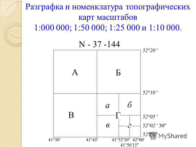Разграфка и номенклатура топографических карт масштабов 1:000 000; 1:50 000; 1:25 000 и 1:10 000.