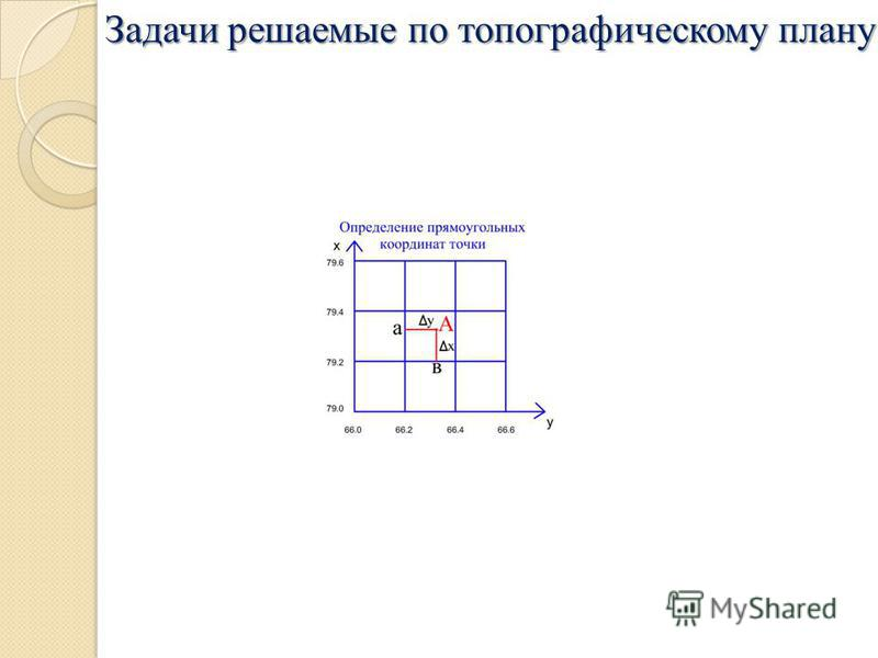 Задачи решаемые по топографическому плану