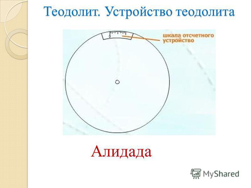 Теодолит. Устройство теодолита Алидада