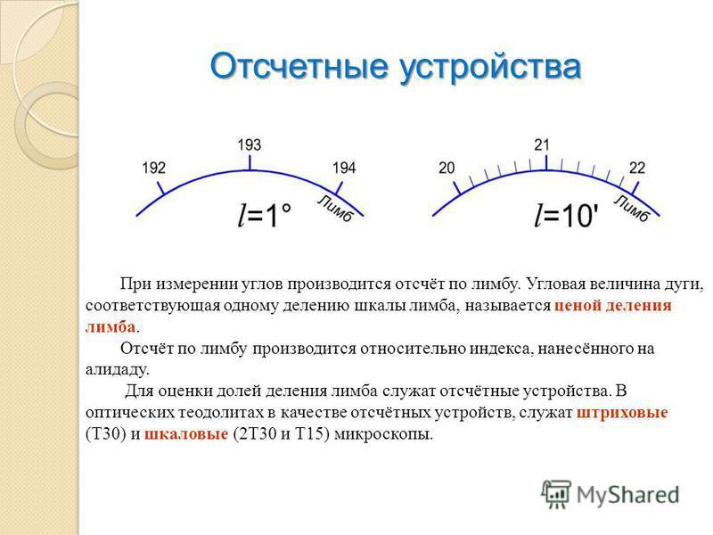 Отсчетные устройства При измерении углов производится отсчёт по лимбу. Угловая величина дуги, соответствующая одному делению шкалы лимба, называется ценой деления лимба. Отсчёт по лимбу производится относительно индекса, нанесённого на алидаду. Для о