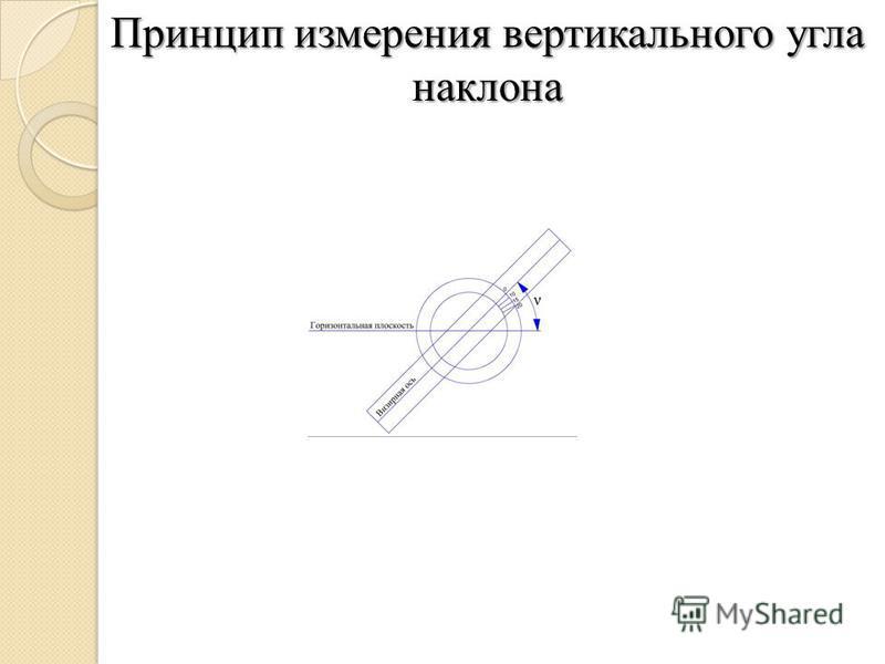 Принцип измерения вертикального угла наклона
