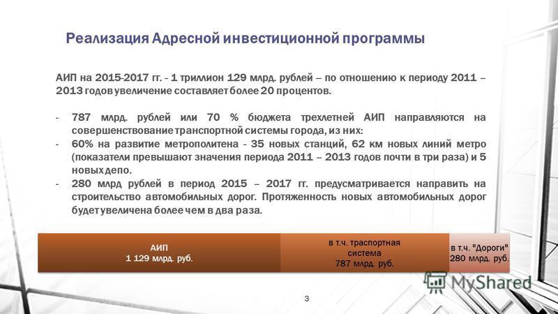 Реализация Адресной инвестиционной программы АИП на 2015-2017 гг. - 1 триллион 129 млрд. рублей -- по отношению к периоду 2011 – 2013 годов увеличение составляет более 20 процентов. -787 млрд. рублей или 70 % бюджета трехлетней АИП направляются на со