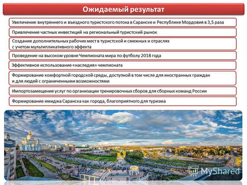 Увеличение внутреннего и въездного туристского потока в Саранске и Республике Мордовия в 3,5 раза Проведение на высоком уровне Чемпионата мира по футболу 2018 года Эффективное использование «наследия» чемпионата Формирование комфортной городской сред