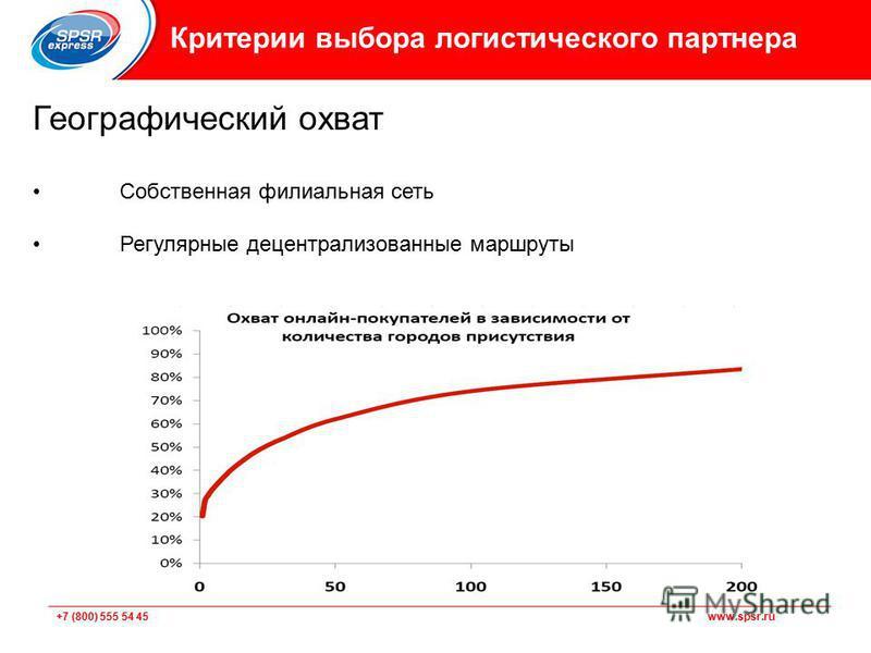 +7 (800) 555 54 45 www.spsr.ru Критерии выбора логистического партнера Географический охват Собственная филиальная сеть Регулярные децентрализованные маршруты