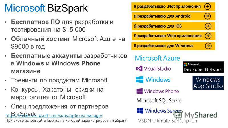Microsoft BizSpark Я разрабатываю.Net приложения Я разрабатываю для Android Я разрабатываю для iOS Я разрабатываю Web приложения Я разрабатываю для Windows https://msdn.microsoft.com/subscriptions/manage/ При входе используйте Live_id, на который зар