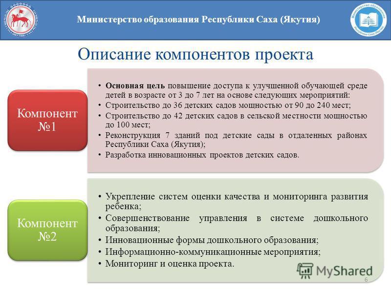 Описание компонентов проекта Министерство образования Республики Саха (Якутия) Основная цель повышение доступа к улучшенной обучающей среде детей в возрасте от 3 до 7 лет на основе следующих мероприятий: Строительство до 36 детских садов мощностью от
