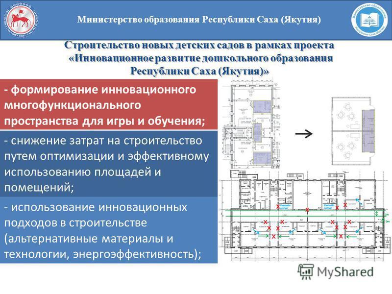 Министерство образования Республики Саха (Якутия) Строительство новых детских садов в рамках проекта «Инновационное развитие дошкольного образования Республики Саха (Якутия)» - формирование инновационного многофункционального пространства для игры и