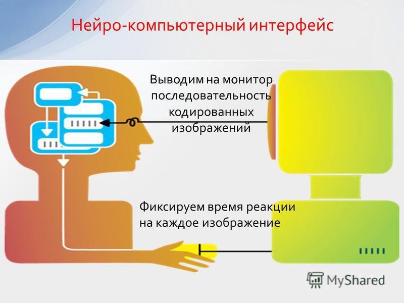 Нейро-компьютерный интерфейс Выводим на монитор последовательность кодированных изображений Фиксируем время реакции на каждое изображение