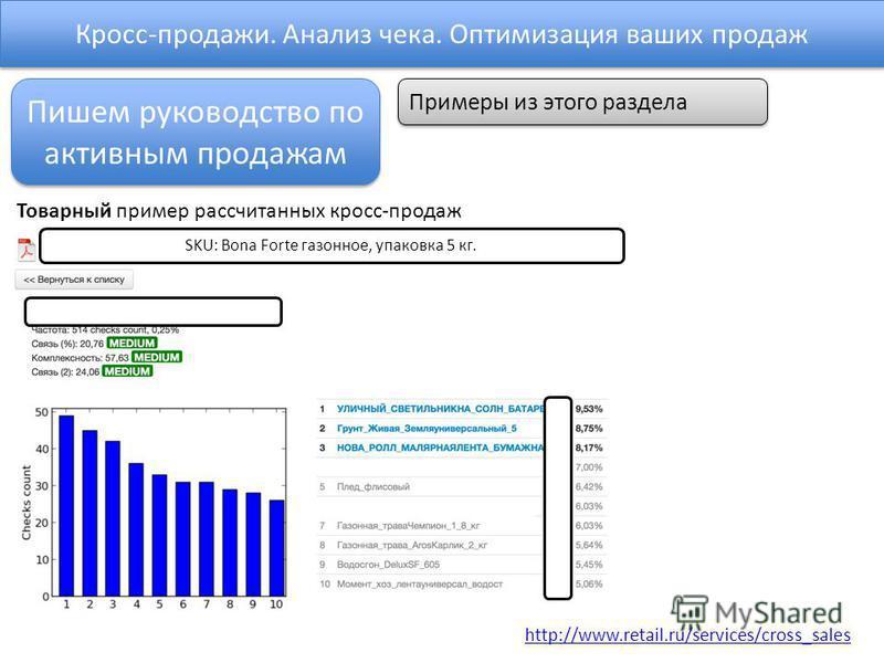 Кросс-продажи. Анализ чека. Оптимизация ваших продаж http://www.retail.ru/services/cross_sales Пишем руководство по активным продажам Примеры из этого раздела Товарный пример рассчитанных кросс-продаж SKU: Bona Forte газонное, упаковка 5 кг.