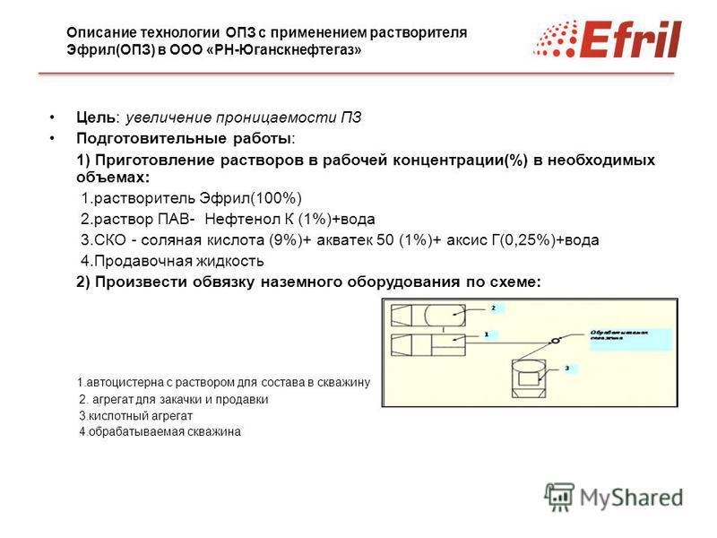 Цель: увеличение проницаемости ПЗ Подготовительные работы: 1) Приготовление растворов в рабочей концентрации(%) в необходимых объемах: 1. растворитель Эфрил(100%) 2. раствор ПАВ- Нефтенол К (1%)+вода 3. СКО - соляная кислота (9%)+ акватек 50 (1%)+ ак