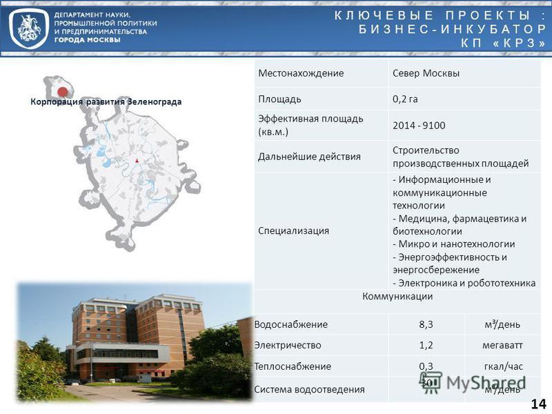 Местонахождение Север Москвы Площадь 0,2 га Эффективная площадь (кв.м.) 2014 - 9100 Дальнейшие действия Строительство производственных площадей Специализация - Информационные и коммуникационные технологии - Медицина, фармацевтика и биотехнологии - Ми