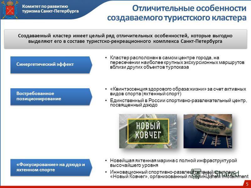 6 Комитет по развитию туризма Санкт-Петербурга Отличительные особенности создаваемого туристского кластера Создаваемый кластер имеет целый ряд отличительных особенностей, которые выгодно выделяют его в составе туристско-рекреационного комплекса Санкт