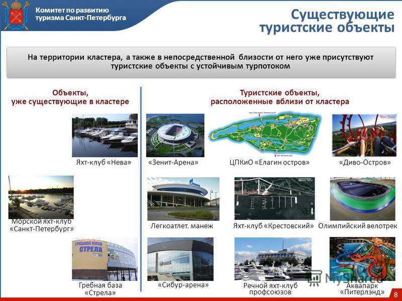 8 Комитет по развитию туризма Санкт-Петербурга Существующие туристские объекты На территории кластера, а также в непосредственной близости от него уже присутствуют туристские объекты с устойчивым тур потоком Туристские объекты, расположенные вблизи о