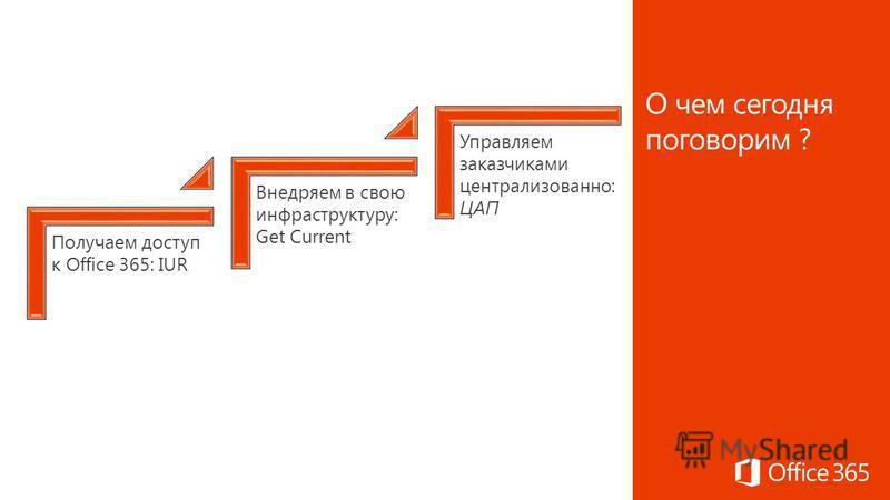 О чем сегодня поговорим ? Получаем доступ к Office 365: IUR Внедряем в свою инфраструктуру: Get Current Управляем заказчиками централизованно: ЦАП