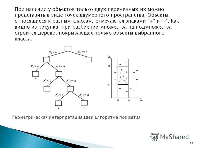При наличии у объектов только двух переменных их можно представить в виде точек двумерного пространства. Объекты, относящиеся к разным классам, отмечаются знаками
