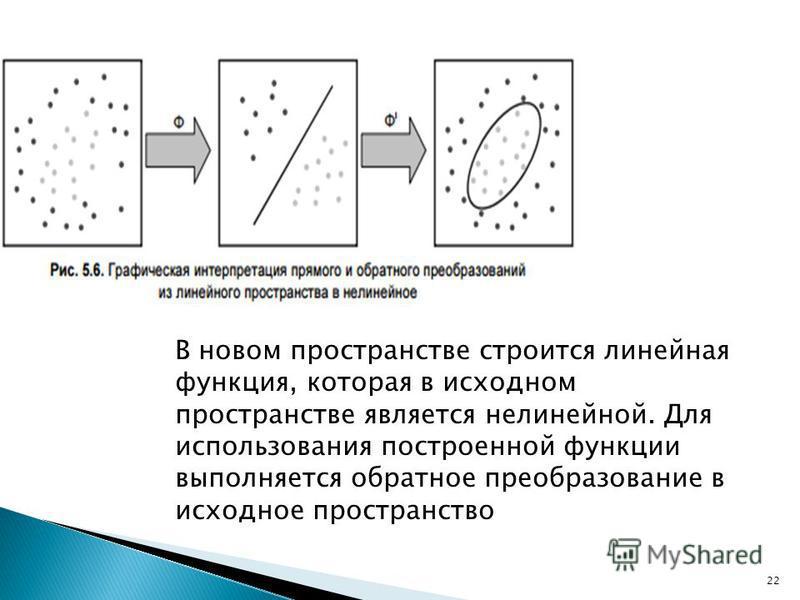 В новом пространстве строится линейная функция, которая в исходном пространстве является нелинейной. Для использования построенной функции выполняется обратное преобразование в исходное пространство 22