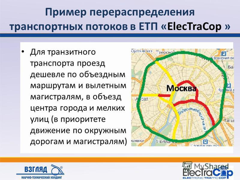 Москва Пример перераспределения транспортных потоков в ЕТП «ElecTraCop » Для транзитного транспорта проезд дешевле по объездным маршрутам и вылетным магистралям, в объезд центра города и мелких улиц (в приоритете движение по окружным дорогам и магист