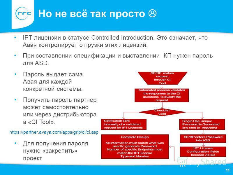 Но не всё так просто IPT лицензии в статусе Controlled Introduction. Это означает, что Авая контролирует отгрузки этих лицензий. При составлении спецификации и выставлении КП нужен пароль для ASD. 11 Пароль выдает сама Авая для каждой конкретной сист