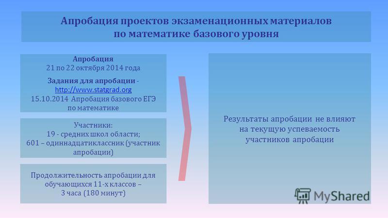 Апробация 21 по 22 октября 2014 года Задания для апробации - http://www.statgrad.org http://www.statgrad.org 15.10.2014 Апробация базового ЕГЭ по математике Участники: 19 - средних школ области; 601 – одиннадцатиклассник (участник апробации) Результа
