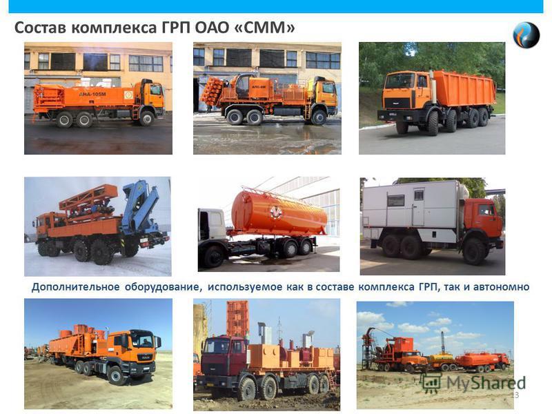 Состав комплекса ГРП ОАО «СММ» Дополнительное оборудование, используемое как в составе комплекса ГРП, так и автономно 13