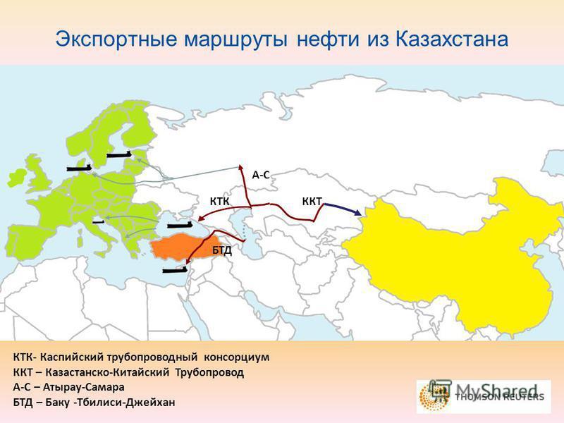 Экспортные маршруты нефти из Казахстана А-С ККТКТК БТД КТК- Каспийский трубопроводный консорциум ККТ – Казастанско-Китайский Трубопровод А-С – Атырау-Самара БТД – Баку -Тбилиси-Джейхан