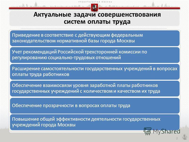 ПРАВИТЕЛЬСТВО МОСКВЫ Приведение в соответствие с действующим федеральным законодательством нормативной базы города Москвы Учет рекомендаций Российской трехсторонней комиссии по регулированию социально-трудовых отношений Расширение самостоятельности г